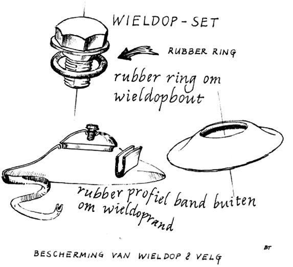 BANDEN, WIELEN & WIELDOPPEN